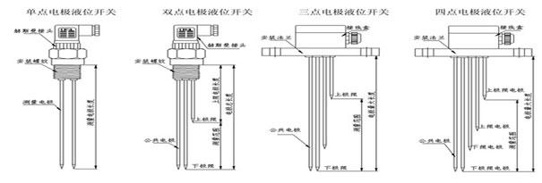 电极式液位计_上海寿禄科技有限公司